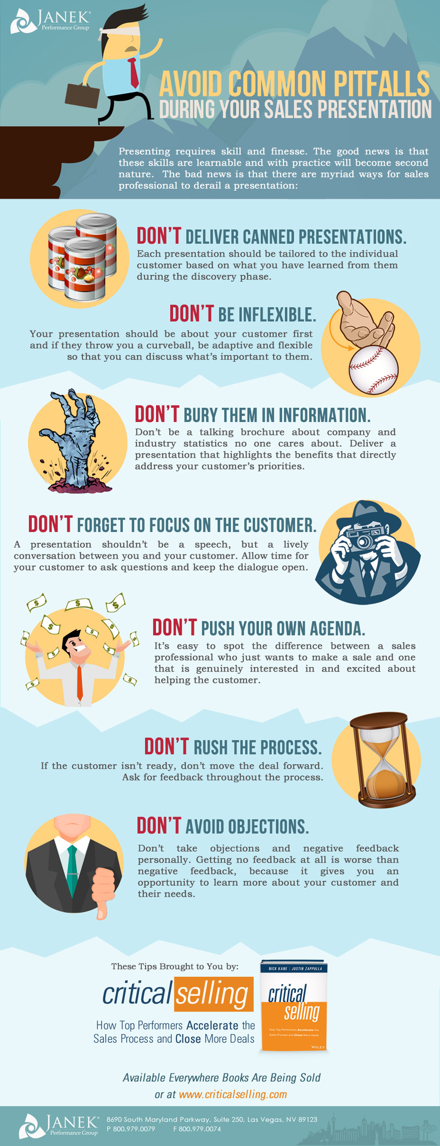 Avoid Common Pitfalls During Your Sales Presentation